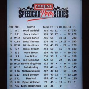 Credit Speedcar pro Series